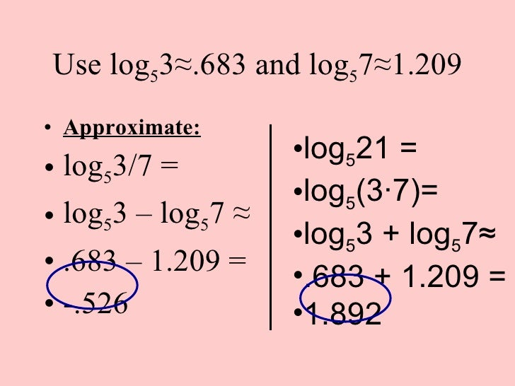 write as the sum and or difference of logs
