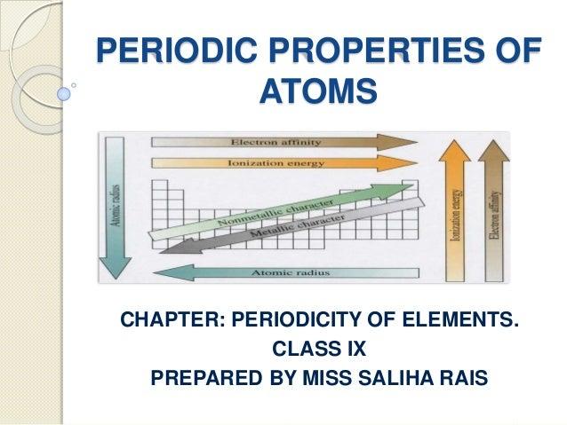 Properties Of Periodic Table By Saliha Rais