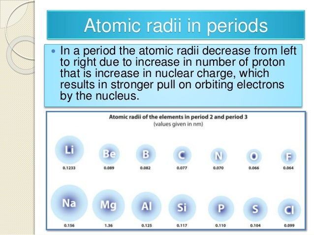 atomic radii - Periodic Table With Atomic Radius Values