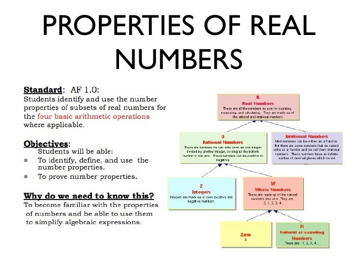 PROPERTIES OF REAL     NUMBERS