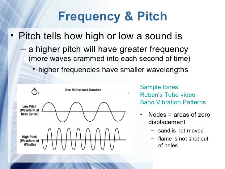 what is sound Sound is a mechanical wave that results from the back and forth vibration of the particles of the medium through which the sound wave is moving if a sound wave is moving from left to right through air, then particles of air will be displaced both rightward and leftward as the energy of the sound.