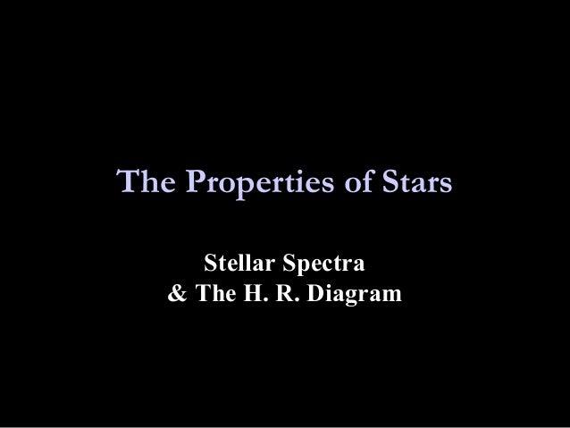 The Properties of Stars Stellar Spectra & The H. R. Diagram
