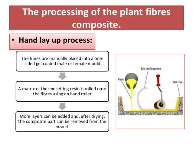 • Compression moulding process:The mould is closed and pressure is then applied to force the material to fill up the entir...