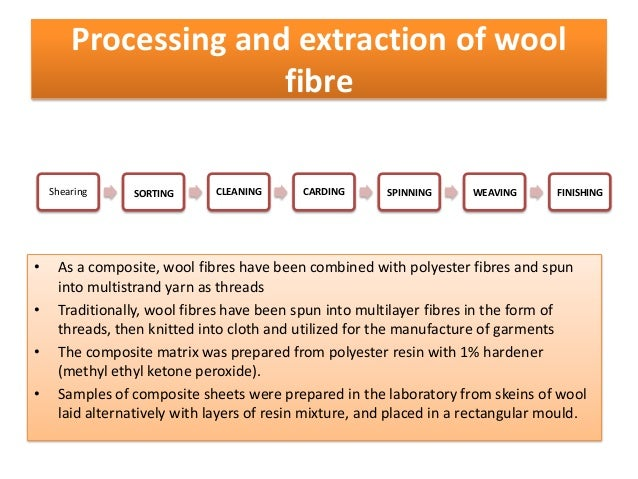 Processing and extraction of wool                      fibre    Shearing    SORTING      CLEANING      CARDING      SPINNI...