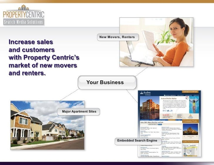 New Movers, Renters Increase sales and customers with Property Centric's market of new movers and renters.                ...