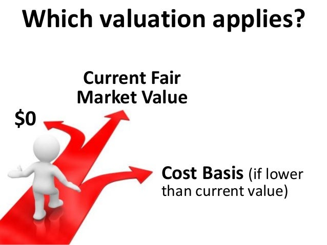 Cost basis for non qualified stock options