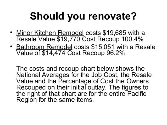 Bathroom Remodel Cost Recoup property management