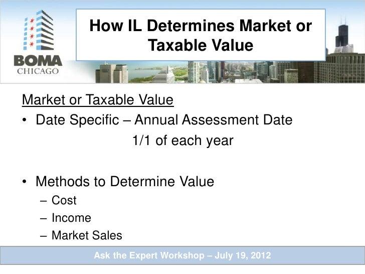 Illinois Property Tax Assessment Ratio