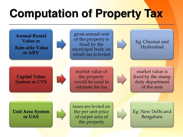 Property tax seminar
