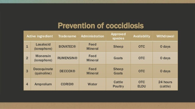 Prevention of coccidiosis Active ingredient Tradename Administration Approved species Availability Withdrawal 1 Lasalocid ...