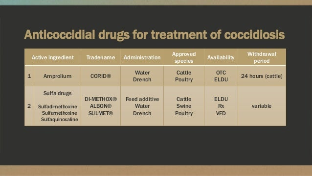 Anticoccidial drugs for treatment of coccidiosis Active ingredient Tradename Administration Approved species Availability ...