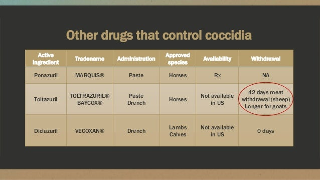 Other drugs that control coccidia Active ingredient Tradename Administration Approved species Availability Withdrawal Pona...