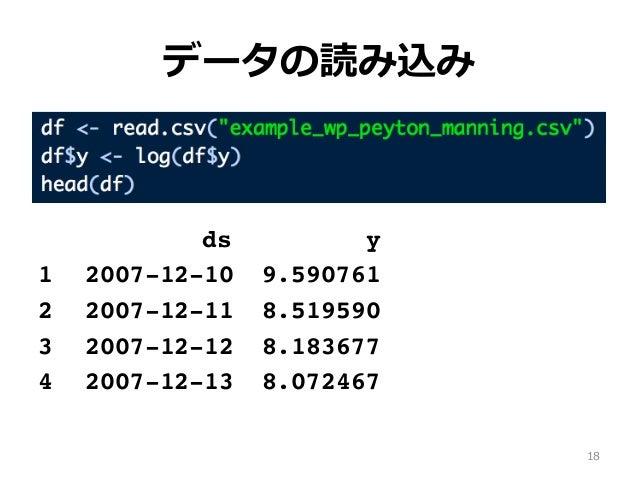 データの読み込み ds y 1 2007-12-10 9.590761 2 2007-12-11 8.519590 3 2007-12-12 8.183677 4 2007-12-13 8.072467 18