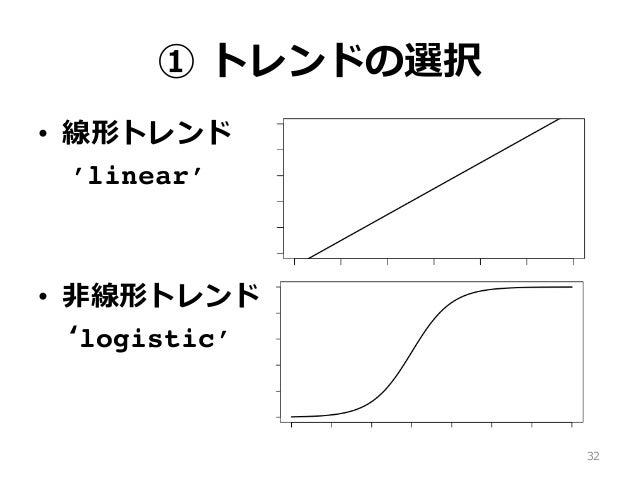 ① トレンドの選択 • 線形トレンド 'linear' • ⾮線形トレンド ʻlogistic' 32