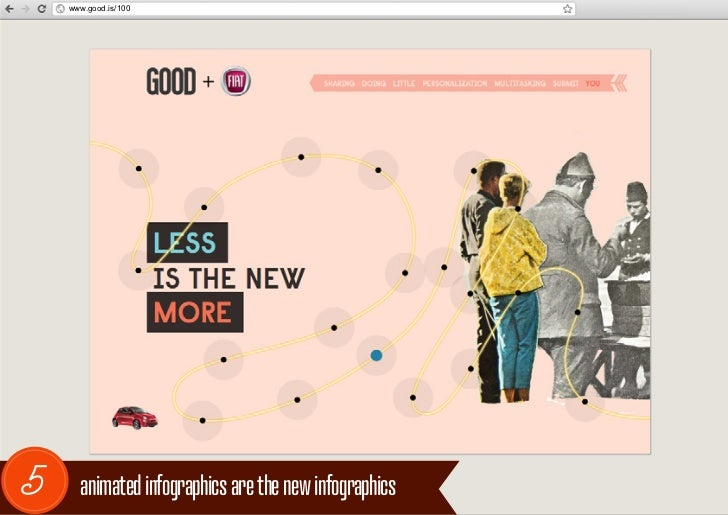 www.good.is/1005     animated infographics are the new infographics