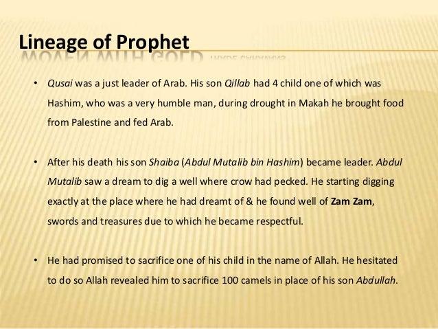 Last Prophet ﷺ's Biography