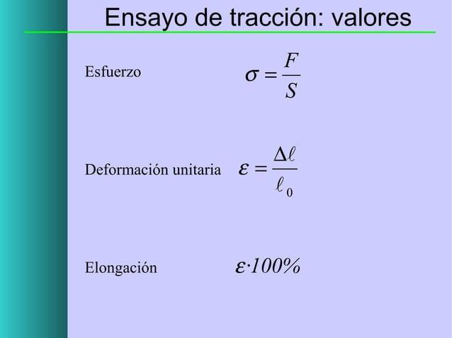 Ensayo de tracción: valores Esfuerzo  F σ= S  Deformación unitaria  ∆ ε= 0  Elongación  ε ·100%