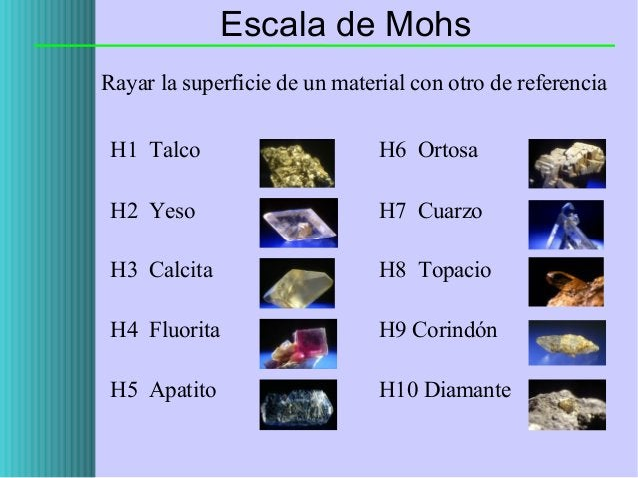 Escala de Mohs Rayar la superficie de un material con otro de referencia H1 Talco  H6 Ortosa  H2 Yeso  H7 Cuarzo  H3 Calci...