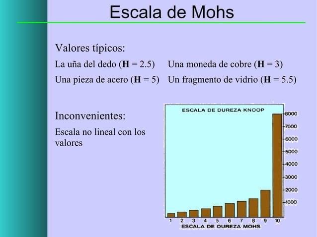 Escala de Mohs Valores típicos: La uña del dedo (H = 2.5)  Una moneda de cobre (H = 3)  Una pieza de acero (H = 5) Un frag...