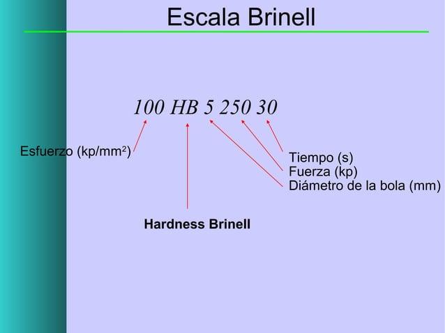 Escala Brinell  100 HB 5 250 30 Esfuerzo (kp/mm2)  Tiempo (s) Fuerza (kp) Diámetro de la bola (mm) Hardness Brinell