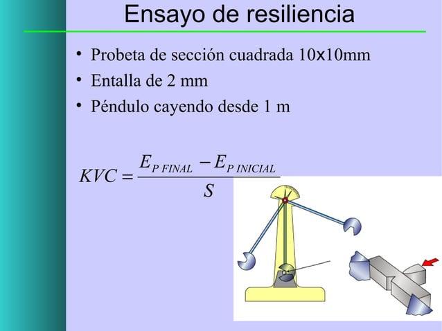 Ensayo de resiliencia • Probeta de sección cuadrada 10x10mm • Entalla de 2 mm • Péndulo cayendo desde 1 m  KVC =  E P FINA...