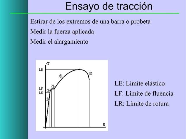 Ensayo de tracción Estirar de los extremos de una barra o probeta Medir la fuerza aplicada Medir el alargamiento  LE: Lími...