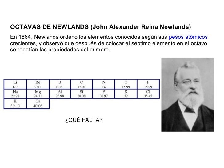 tabla periodica john alexander reina newlands choice image tabla periodica john alexander reina newlands image collections - Tabla Periodica Newlands