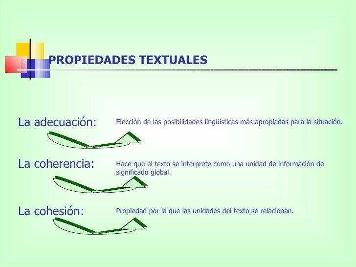 Propiedades textuales.La lingüística del texto Slide 2