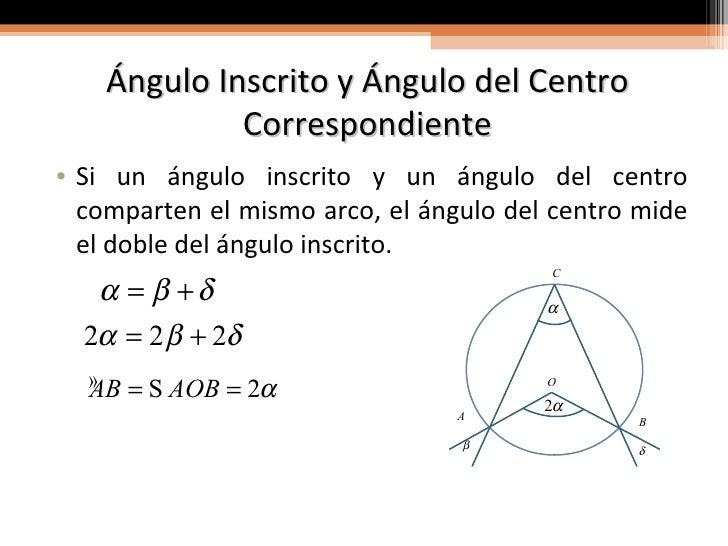 Propiedades angulares de la circunferencia for Definicion exterior