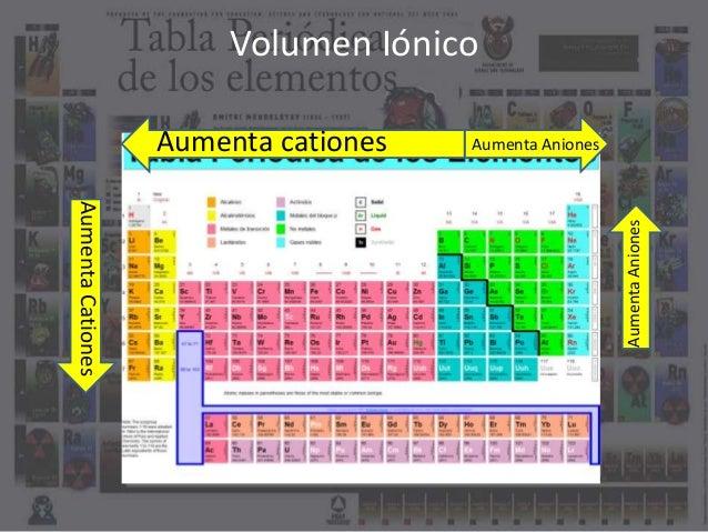 Propiedades atmicas volumen urtaz Image collections
