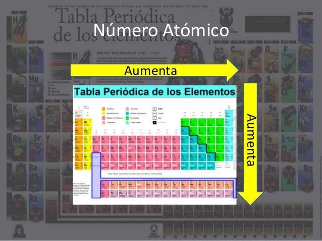 nmero atmico aumenta aumenta - Masa Atomica Tabla Periodica Definicion