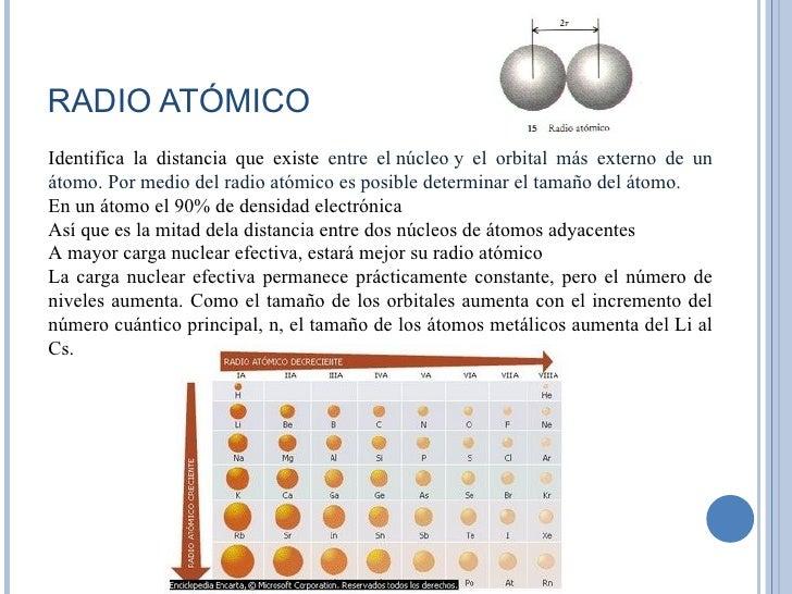 Propiedades atmicas y sus variaciones peridicas radio atmico identifica urtaz Images