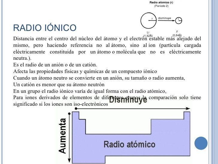 Propiedades atmicas y sus variaciones peridicas radio urtaz Gallery