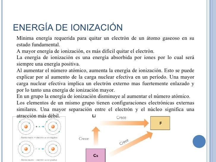 Propiedades atmicas y sus variaciones peridicas energa de ionizacin urtaz Gallery