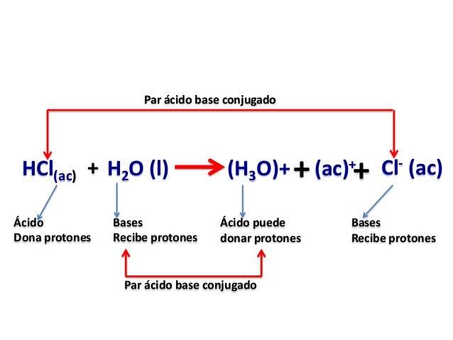 Propiedades De Acidos Y Bases