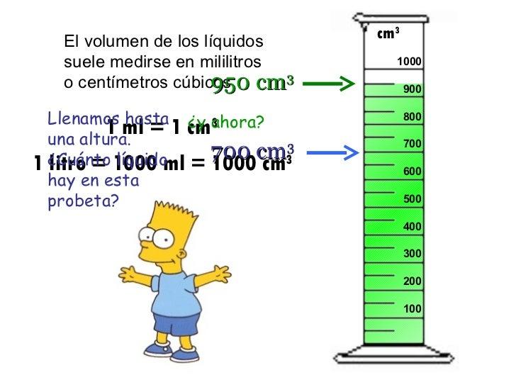 Convertir galones a litros for Cuanto cuesta llenar una piscina de 20000 litros