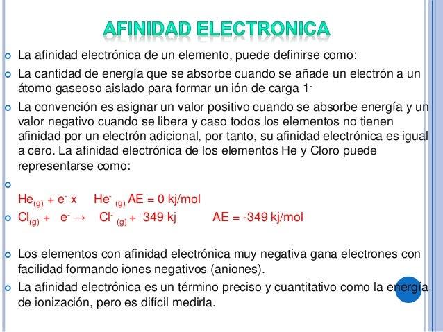 Propiedades de la tabla periodica 2 grfica de la afinidad electrnica en funcin urtaz Gallery