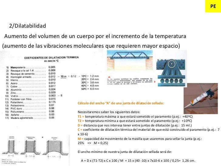Propiedades de los materiales de construccion - Materiales de construccion tarragona ...
