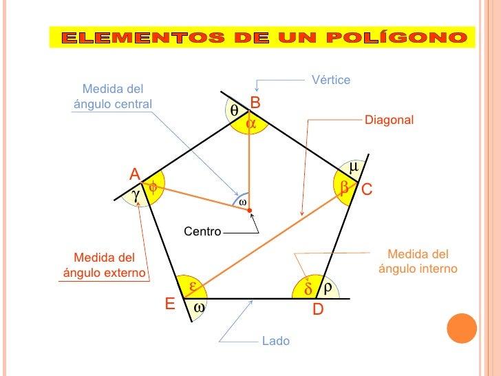 Polígonos Slide 3