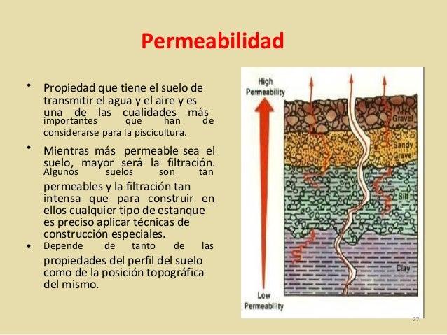 Propiedades del suelo introducci n a la contaminaci n de for Materiales que componen el suelo