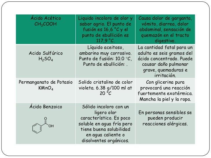Propiedades Fisicas Y Quimicas De Los Acidos Carboxilicos