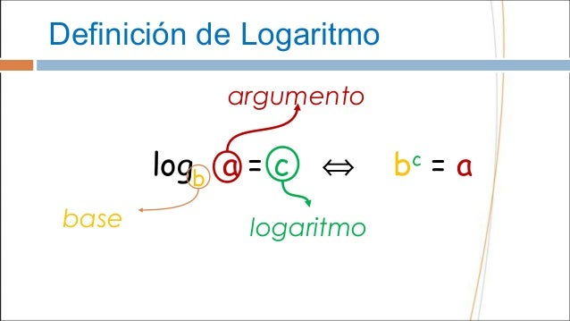 Propiedades logaritmos for Inmobiliaria definicion