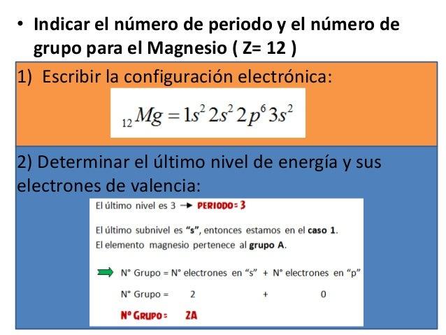 Propiedades peridicas daplicacin 17 13 el elemento ubicado en la tabla peridica urtaz Image collections