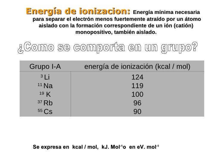 Propiedades periodicas energa de ionizacion urtaz Gallery