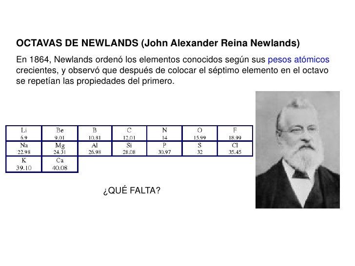 Grado 10 propiedades periodicas 2 octavas de newlands john alexander reina urtaz Image collections