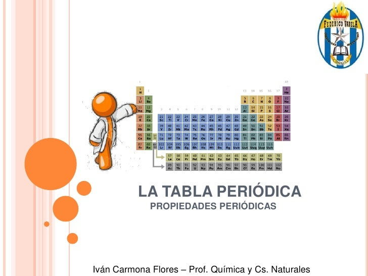 LA TABLA PERIÓDICA<br />PROPIEDADES PERIÓDICAS<br />Iván Carmona Flores – Prof. Química y Cs. Naturales<br />