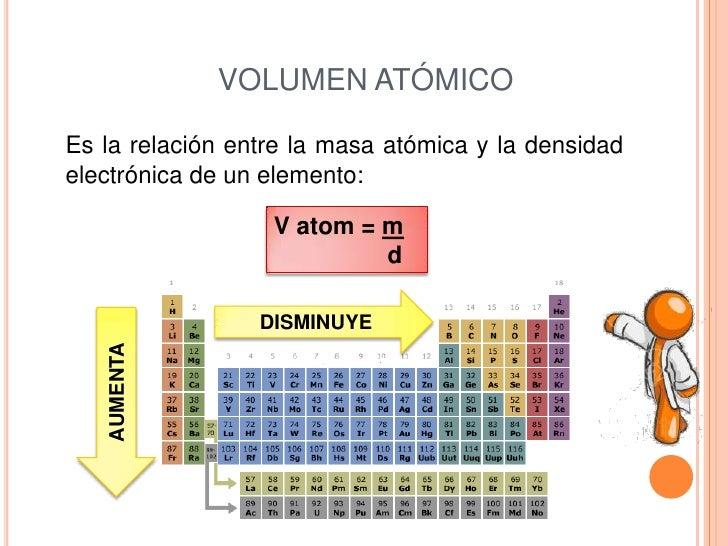 Propiedades periodicas volumen atmicobr urtaz Image collections