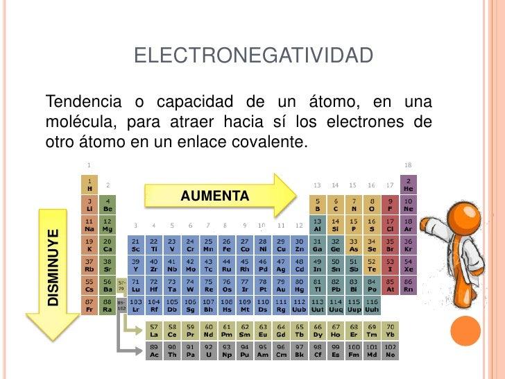 Propiedades periodicas 9 728gcb1285463158 9 urtaz Image collections