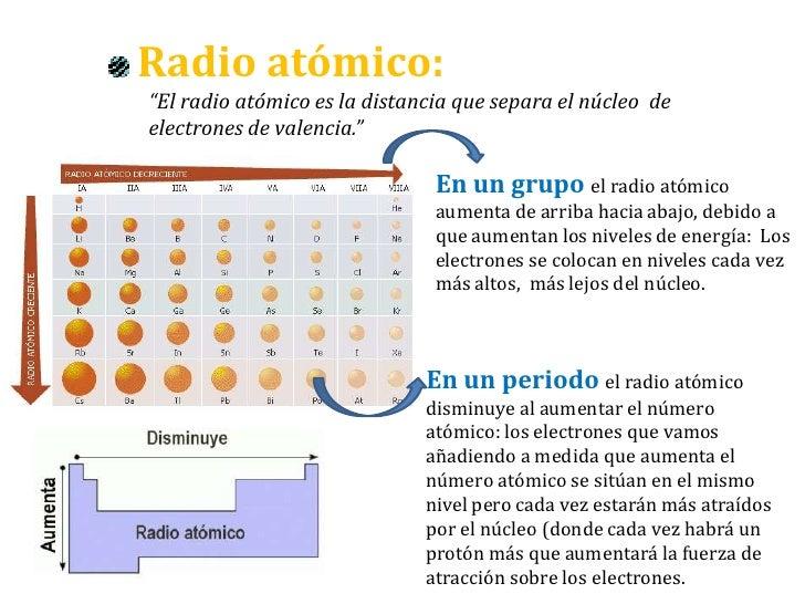 Propiedades periodicas radio atmicobr urtaz Choice Image
