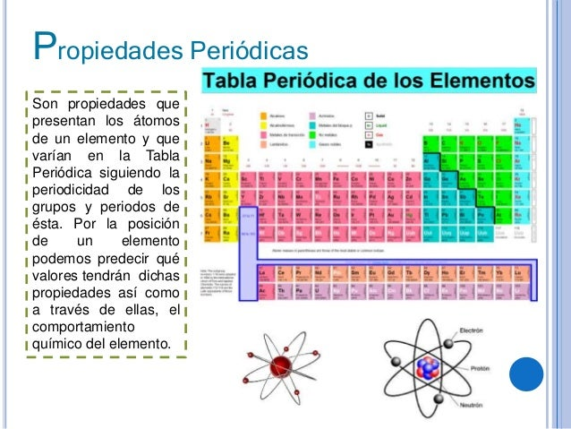 Propiedades periodicas son propiedades que presentan los tomos de un elemento y que varan en la tabla peridica urtaz Image collections